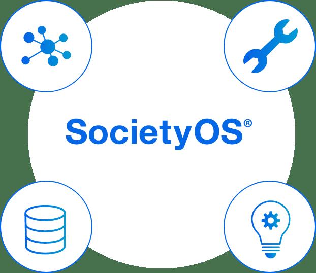 SocietyOS® サービス連携/エコシステム形成 データ連携 高速デリバリー NTTグループのノウハウ・技術力